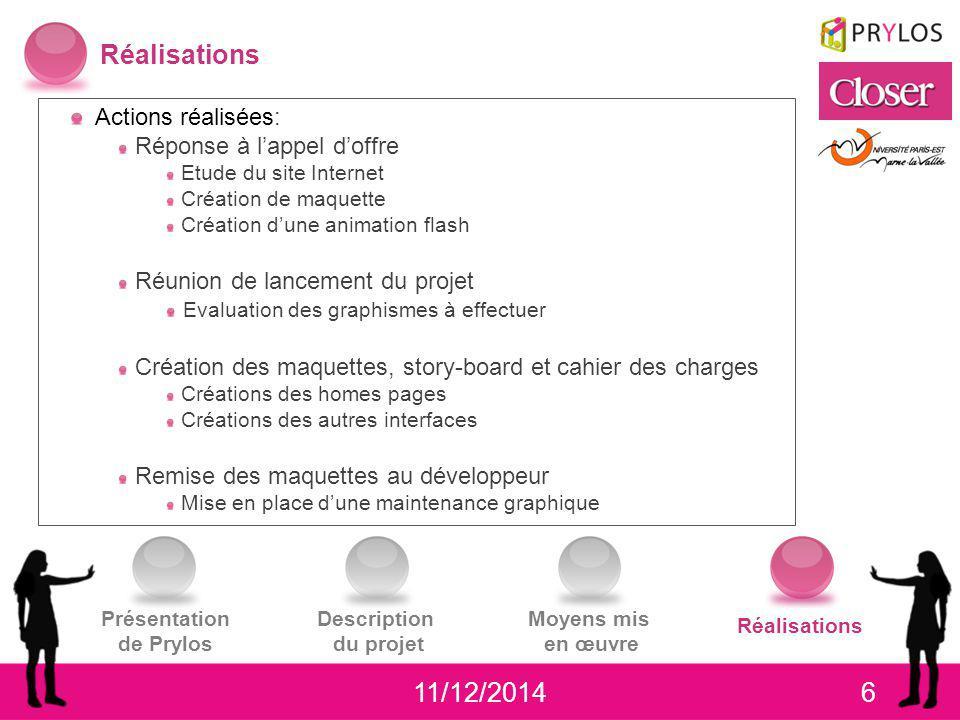 611/12/2014 Présentation de Prylos Description du projet Moyens mis en œuvre Réalisations Actions réalisées: Réponse à l'appel d'offre Etude du site I