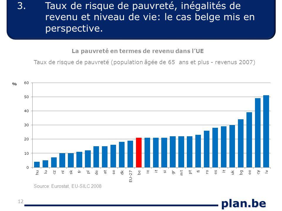 plan.be 12 La pauvreté en termes de revenu dans l'UE Taux de risque de pauvreté (population âgée de 65 ans et plus - revenus 2007)