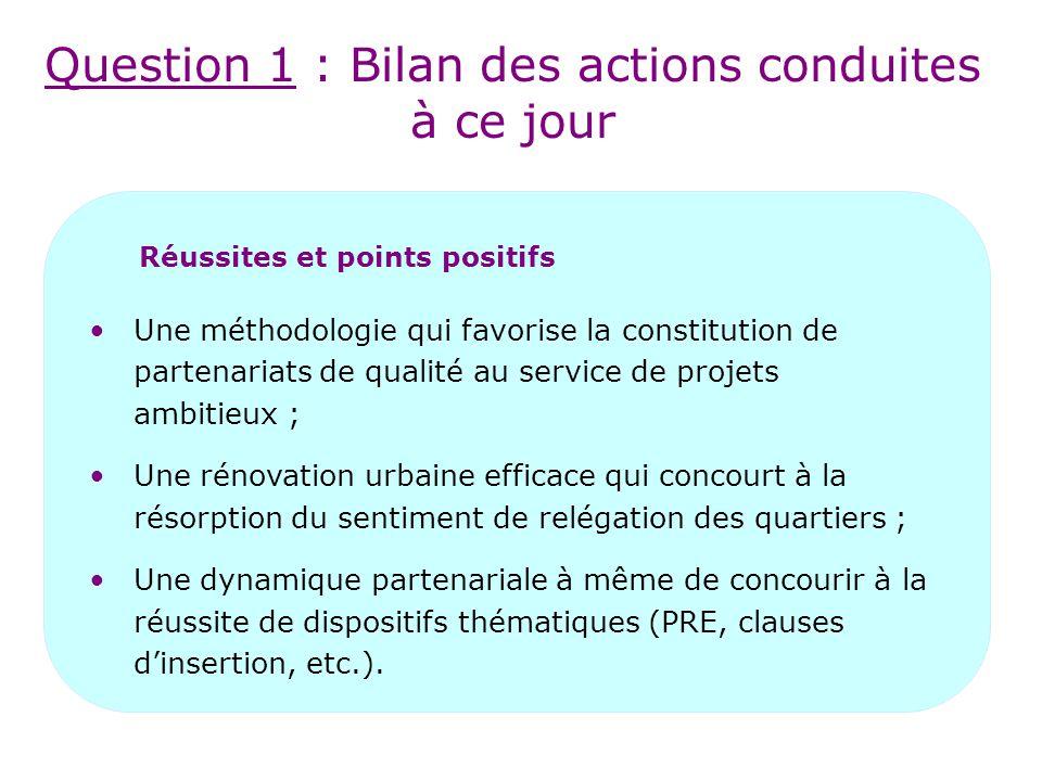 Question 1 : Bilan des actions conduites à ce jour Réussites et points positifs Une méthodologie qui favorise la constitution de partenariats de quali