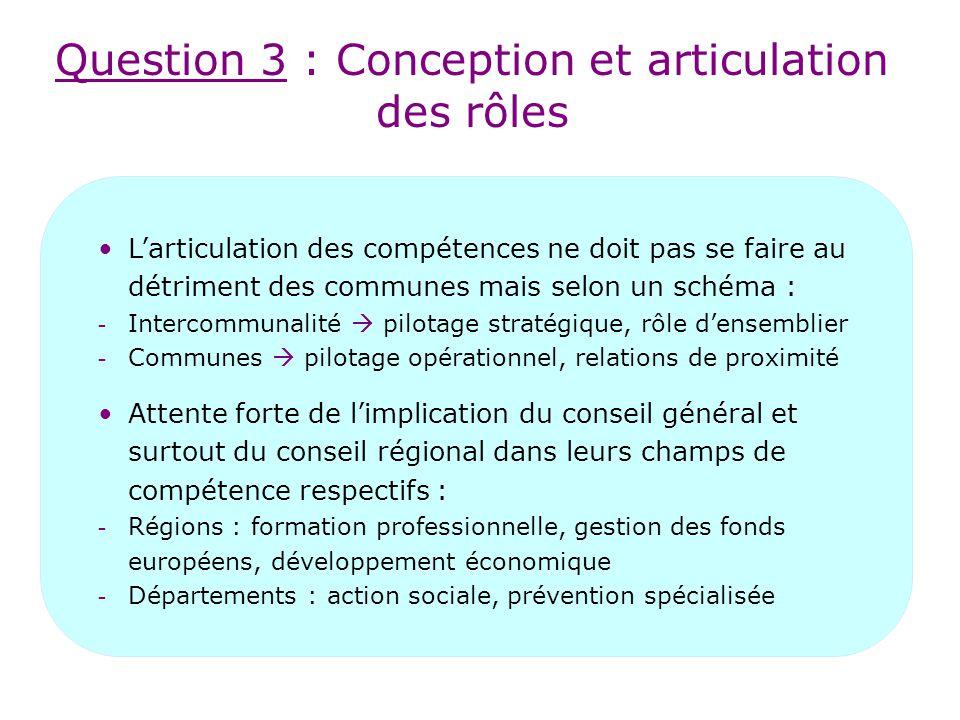 Question 3 : Conception et articulation des rôles L'articulation des compétences ne doit pas se faire au détriment des communes mais selon un schéma :
