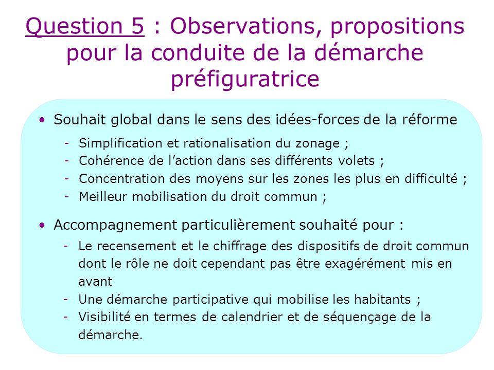Question 5 : Observations, propositions pour la conduite de la démarche préfiguratrice Souhait global dans le sens des idées-forces de la réforme -Simplification et rationalisation du zonage ; -Cohérence de l'action dans ses différents volets ; -Concentration des moyens sur les zones les plus en difficulté ; -Meilleur mobilisation du droit commun ; Accompagnement particulièrement souhaité pour : -Le recensement et le chiffrage des dispositifs de droit commun dont le rôle ne doit cependant pas être exagérément mis en avant -Une démarche participative qui mobilise les habitants ; -Visibilité en termes de calendrier et de séquençage de la démarche.