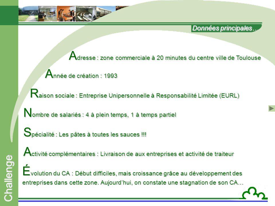 Université de Versailles-Saint-Quentin-en-Yvelines C h a l l e n g e IUT GACO G C O estion dministrative & mmerciale Gestion Financière IUT de Velizy – Site de Rambouillet A