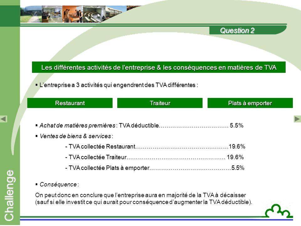 C h a l l e n g e Question 2 Les différentes activités de l entreprise & les conséquences en matières de TVA  L'entreprise a 3 activités qui engendrent des TVA différentes : RestaurantTraiteur Plats à emporter  Achat de matières premières : TVA déductible……………………………… 5.5%  Ventes de biens & services : - TVA collectée Restaurant…………………………………………19.6% - TVA collectée Traiteur…………………………………………… 19.6% - TVA collectée Plats à emporter……………………………………5.5%  Conséquence : On peut donc en conclure que l'entreprise aura en majorité de la TVA à décaisser (sauf si elle investit ce qui aurait pour conséquence d'augmenter la TVA déductible).