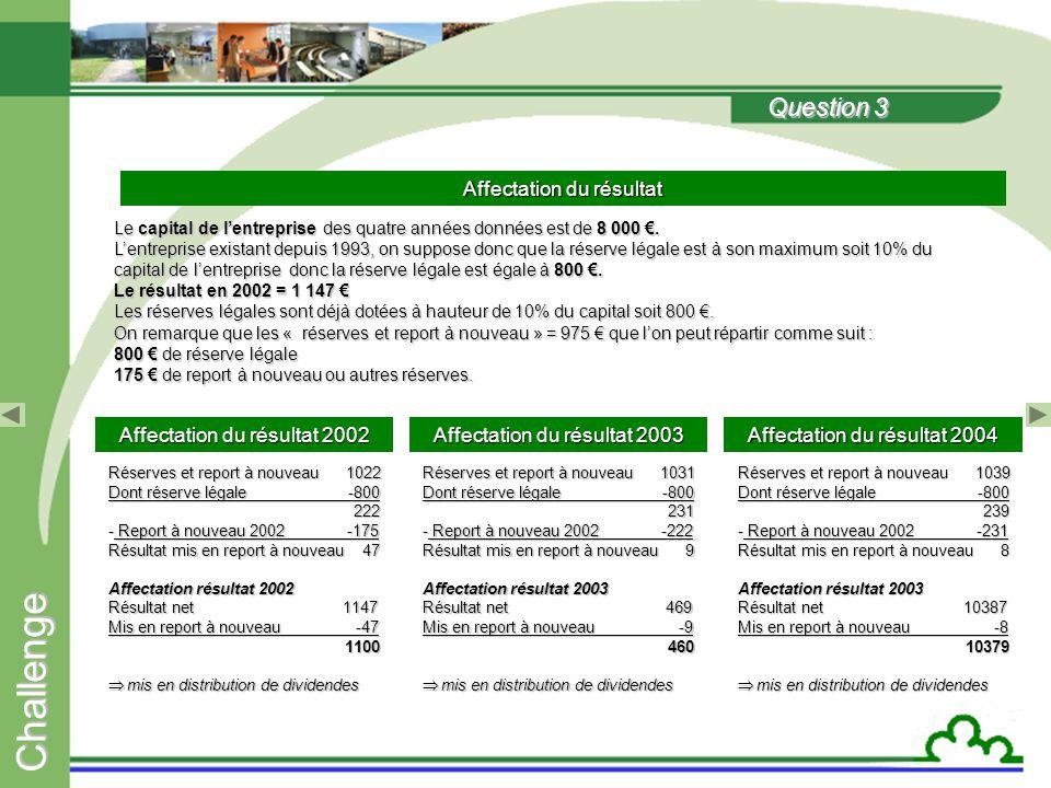 C h a l l e n g e Question 3 Le capital de l'entreprise des quatre années données est de 8 000 €.