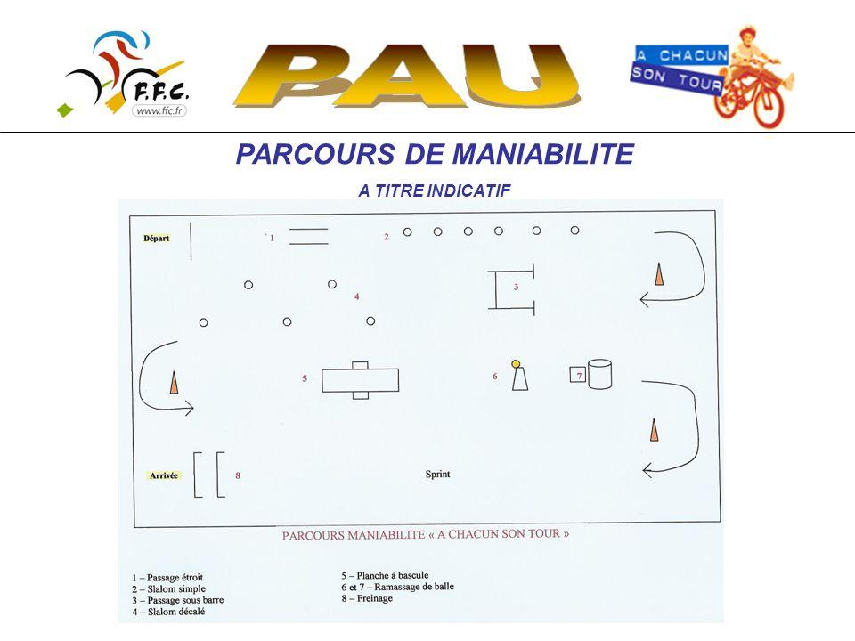 PARCOURS DE MANIABILITE A TITRE INDICATIF