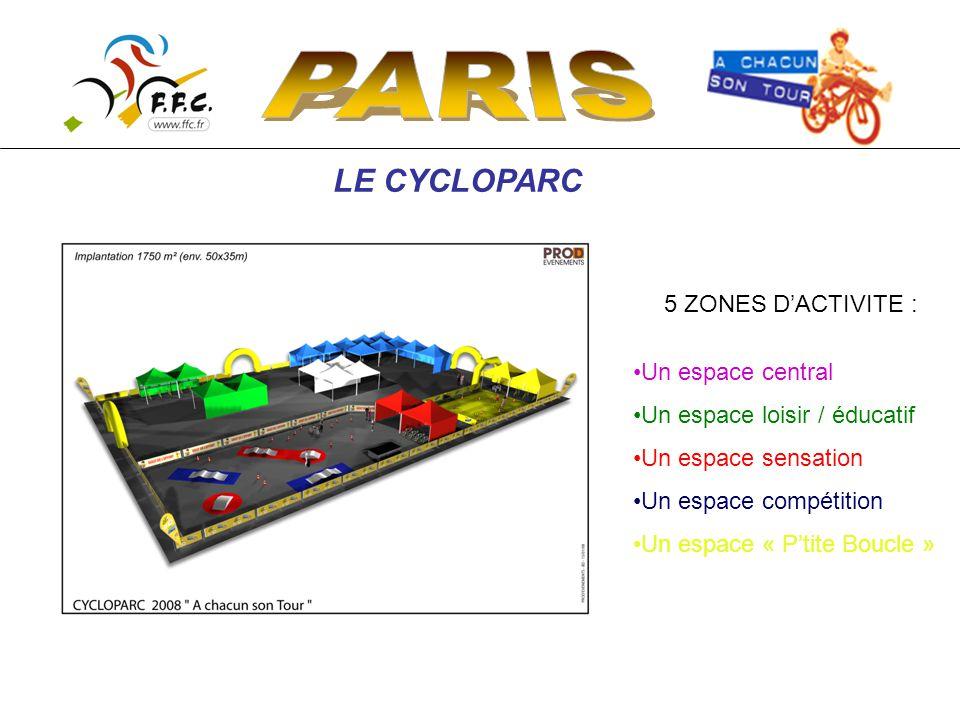 LE CYCLOPARC 5 ZONES D'ACTIVITE : Un espace central Un espace loisir / éducatif Un espace sensation Un espace compétition Un espace « P'tite Boucle »