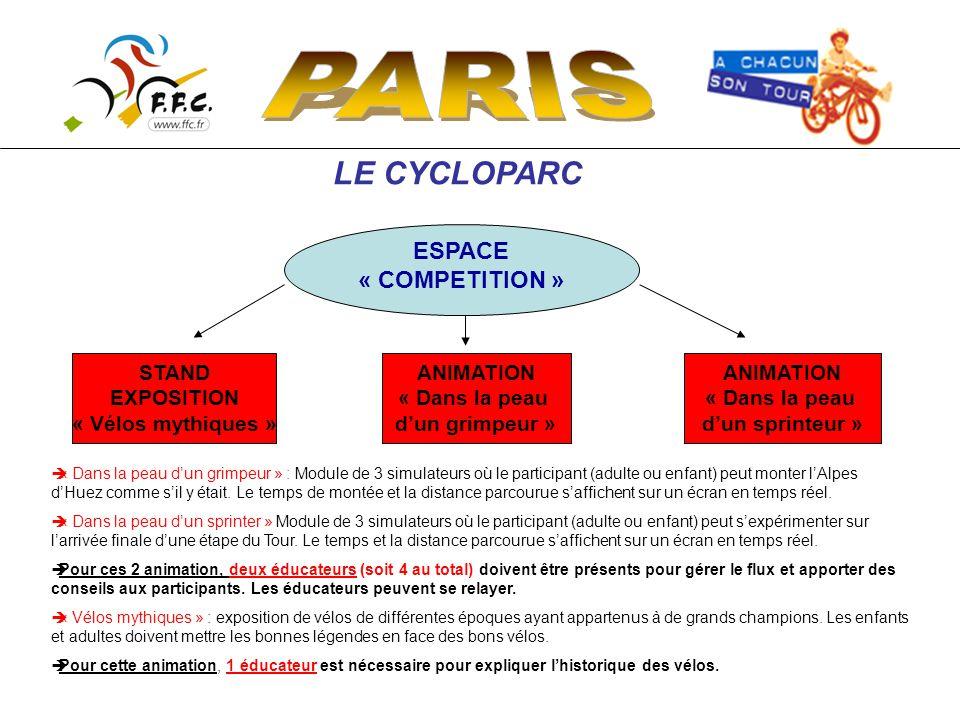 LE CYCLOPARC ESPACE « COMPETITION » STAND EXPOSITION « Vélos mythiques » ANIMATION « Dans la peau d'un sprinteur » ANIMATION « Dans la peau d'un grimpeur »  « Dans la peau d'un grimpeur » : Module de 3 simulateurs où le participant (adulte ou enfant) peut monter l'Alpes d'Huez comme s'il y était.