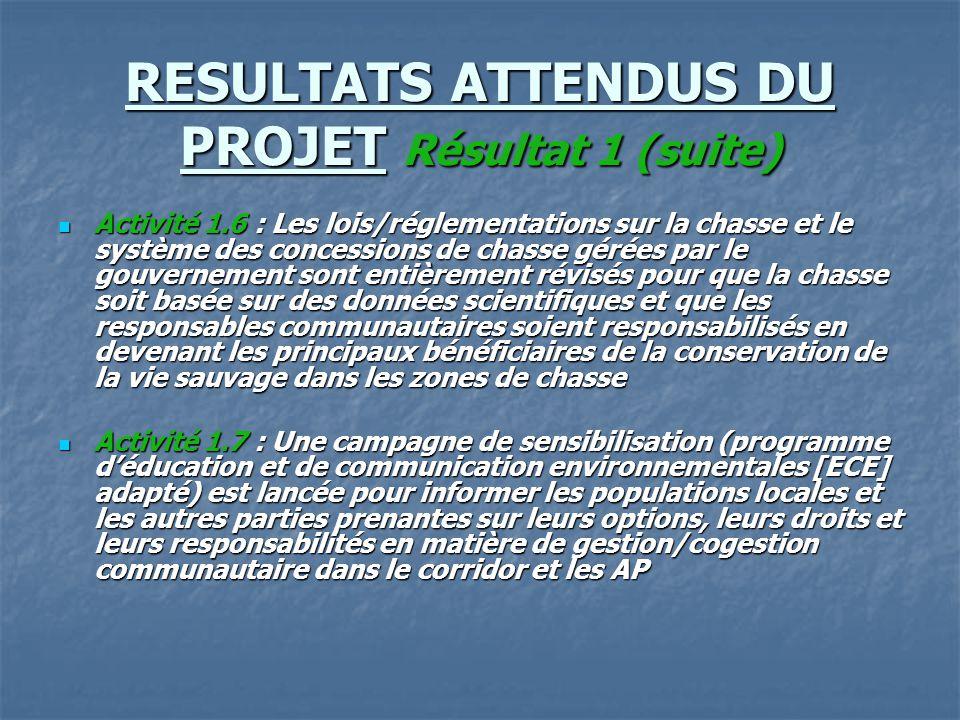 RESULTATS ATTENDUS DU PROJET Résultat 1 (suite) Activité 1.6 : Les lois/réglementations sur la chasse et le système des concessions de chasse gérées p