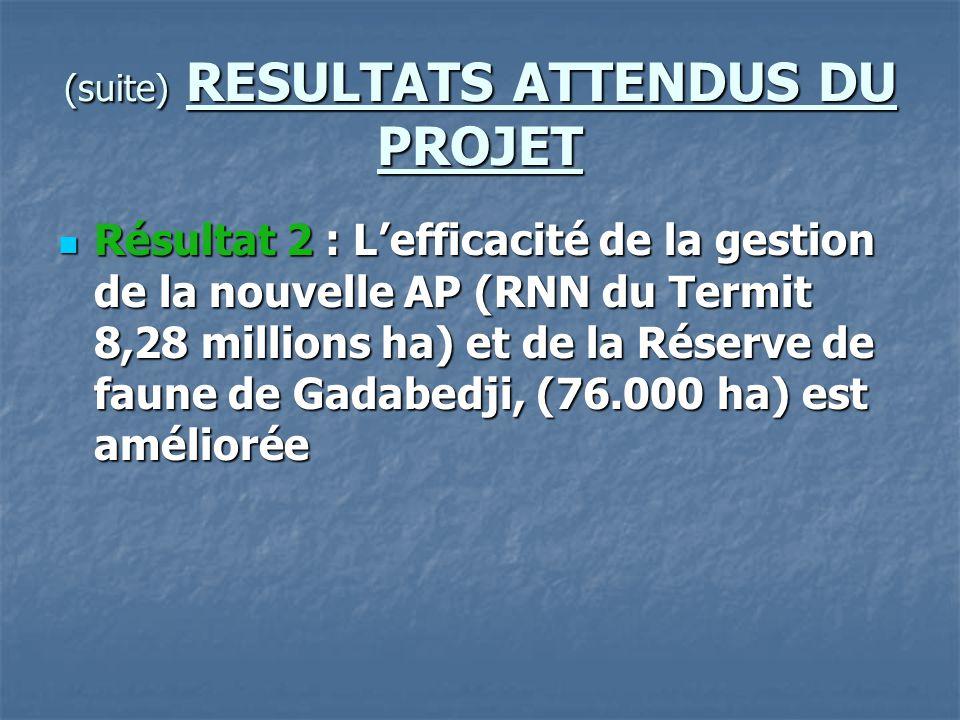 (suite) RESULTATS ATTENDUS DU PROJET Résultat 2 : L'efficacité de la gestion de la nouvelle AP (RNN du Termit 8,28 millions ha) et de la Réserve de fa