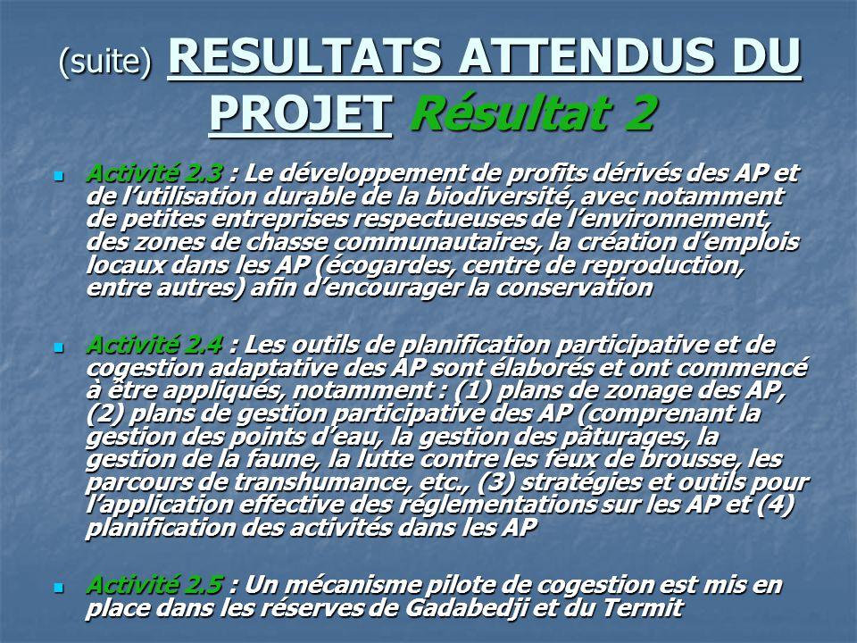 (suite) RESULTATS ATTENDUS DU PROJET Résultat 2 Activité 2.3 : Le développement de profits dérivés des AP et de l'utilisation durable de la biodiversi