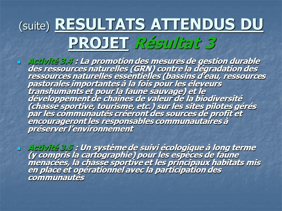(suite) RESULTATS ATTENDUS DU PROJET Résultat 3 Activité 3.4 : La promotion des mesures de gestion durable des ressources naturelles (GRN) contre la d