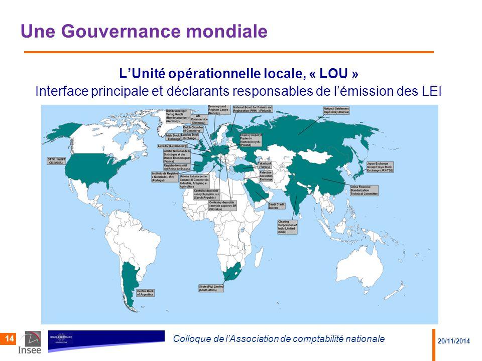 20/11/2014 Colloque de l'Association de comptabilité nationale 14 L'Unité opérationnelle locale, « LOU » Interface principale et déclarants responsables de l'émission des LEI Une Gouvernance mondiale
