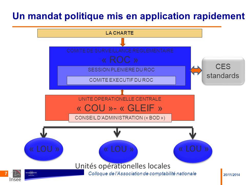 20/11/2014 Colloque de l'Association de comptabilité nationale 7 LA CHARTE COMITE DE SURVEILLANCE REGLEMENTAIRE « ROC » SESSION PLENIERE DU ROC COMITE EXECUTIF DU ROC UNITE OPERATIONELLE CENTRALE « COU »- « GLEIF » CONSEIL D'ADMINISTRATION (« BOD ») « LOU » Unités opérationelles locales CES standards CES standards « LOU » Un mandat politique mis en application rapidement