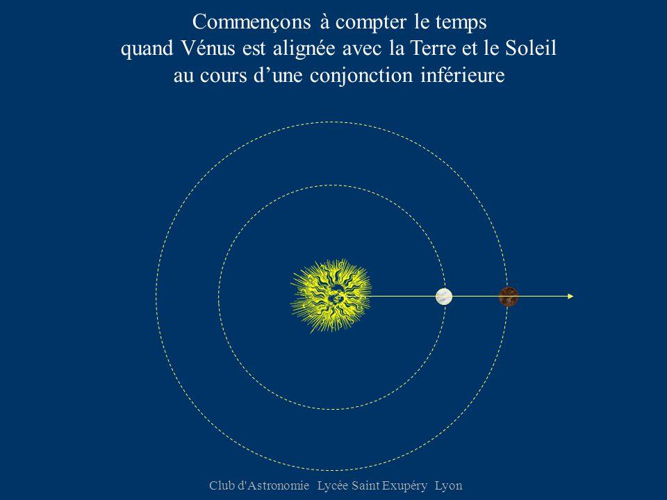 Club d Astronomie Lycée Saint Exupéry Lyon Commençons à compter le temps quand Vénus est alignée avec la Terre et le Soleil au cours d'une conjonction inférieure