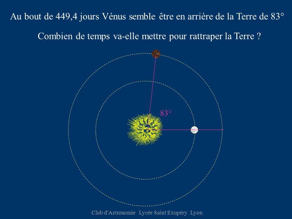 Club d Astronomie Lycée Saint Exupéry Lyon Au bout de 449,4 jours Vénus semble être en arrière de la Terre de 83° Combien de temps va-elle mettre pour rattraper la Terre .