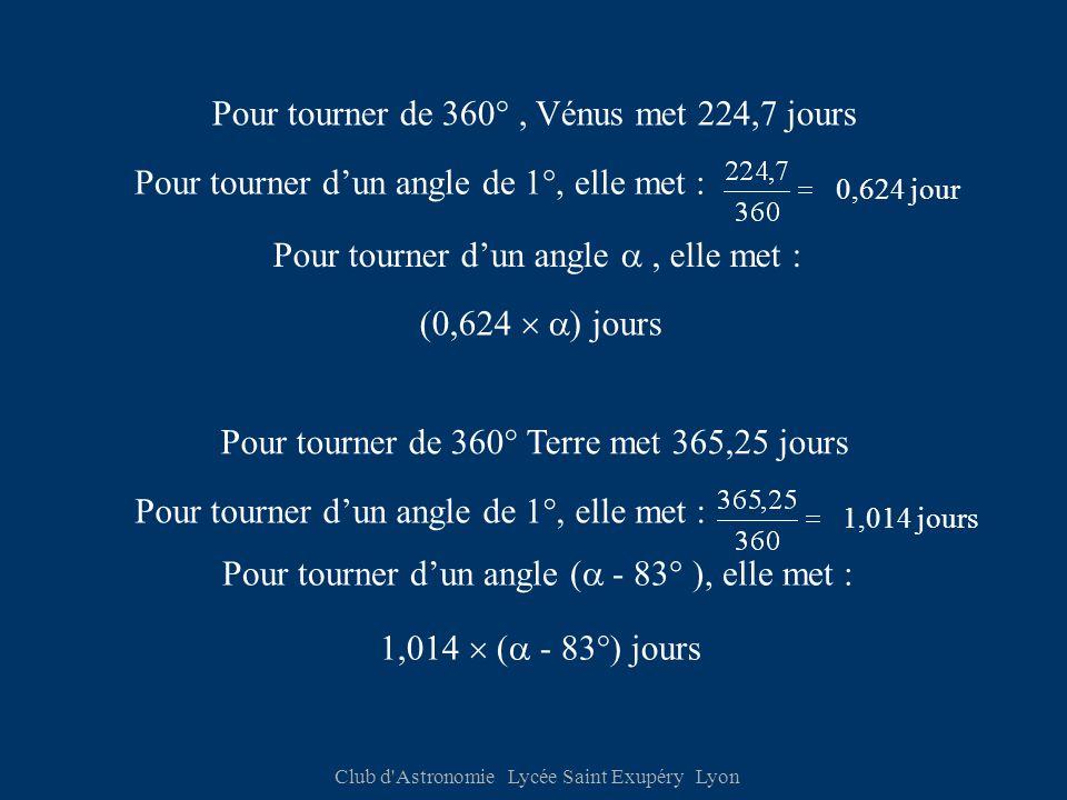 Club d Astronomie Lycée Saint Exupéry Lyon Pour tourner de 360°, Vénus met 224,7 jours Pour tourner d'un angle de 1°, elle met : Pour tourner d'un angle , elle met : 0,624 jour (0,624   ) jours Pour tourner de 360° Terre met 365,25 jours Pour tourner d'un angle de 1°, elle met : Pour tourner d'un angle (  - 83° ), elle met : 1,014 jours 1,014  (  - 83°) jours