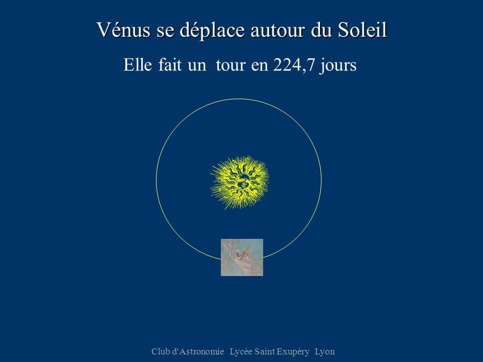 Club d Astronomie Lycée Saint Exupéry Lyon Nombre de jours mis par Vénus pour tourner de 215,8 ° Pour tourner d'un angle de 1°, elle met : 0,624 jour Pour tourner d'un angle de 215,8 °, elle met : 215,8  0,624 = 134,66 jours Durée écoulée entre 2 conjonctions : 449,4 jours + 134,66 jours = 584 jours Cette durée est appelée « révolution synodique » de Vénus soit environ 1 an et 7 mois