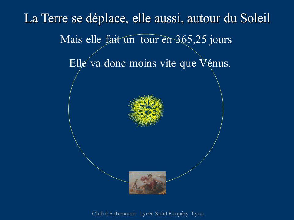 Club d Astronomie Lycée Saint Exupéry Lyon La Terre se déplace, elle aussi, autour du Soleil Mais elle fait un tour en 365,25 jours Elle va donc moins vite que Vénus.