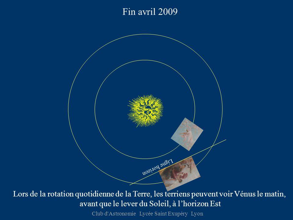 Club d Astronomie Lycée Saint Exupéry Lyon Au bout de 449,4 jours, Vénus a fait deux tours complets soit un tour + 83° En 449,4 jours la Terre a avancé de : 449,4 = 443° 83°  0,9856 °