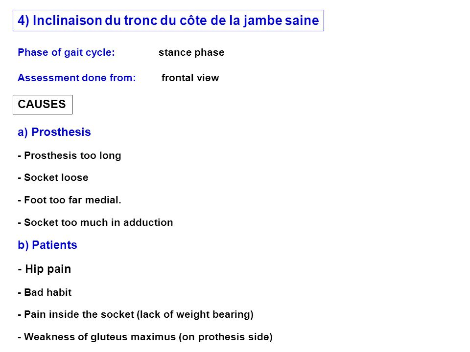 CAUSES a) Prosthesis b) Patients Phase of gait cycle: stance phase 4) Inclinaison du tronc du côte de la jambe saine Assessment done from: frontal vie