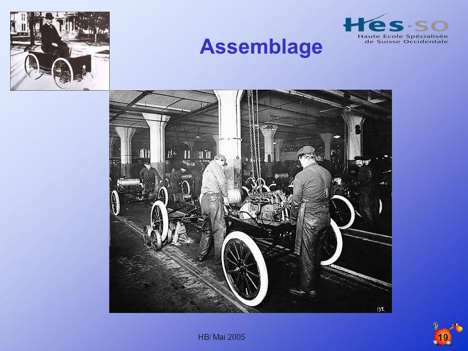 HB/ Mai 2005 18 1908 Modèle T Les gens peuvent choisir n'importe quelle couleur pour la Ford T, du moment que c'est noir.