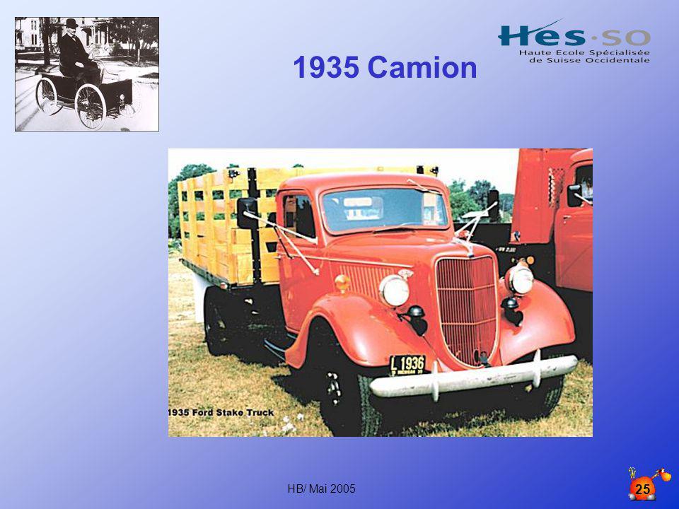 HB/ Mai 2005 24 1930 Ford coupé La démocratie dont je suis partisan, c'est celle qui donne à tous les mêmes chances de réussite, et ensuite à chacun s