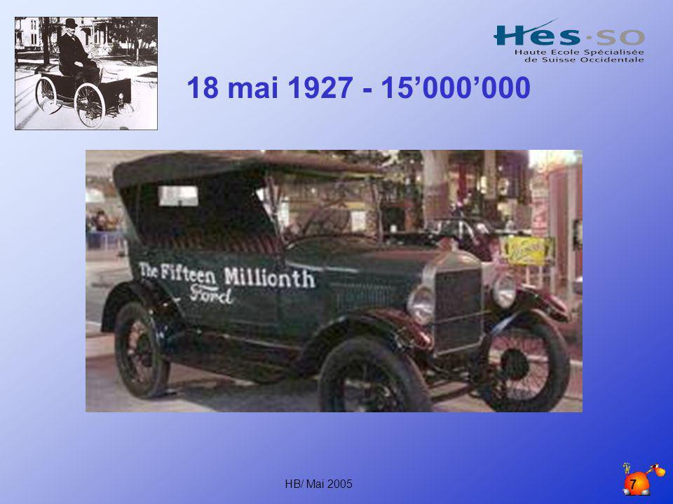 HB/ Mai 2005 6 16 juin 1903 1905 – Acier au vanadium Henry proclama la naissance du Model T en octobre 1908 et la compagnie domina les ventes pendant les dix-huit années suivantes.