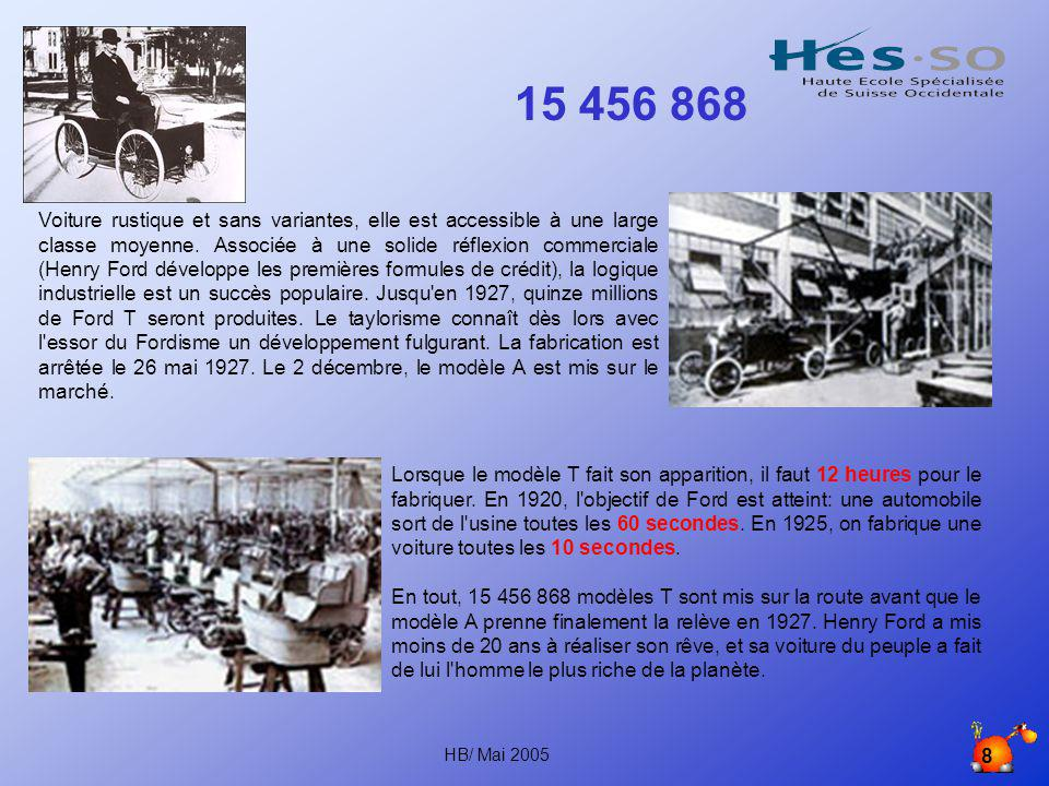 HB/ Mai 2005 7 18 mai 1927 - 15'000'000