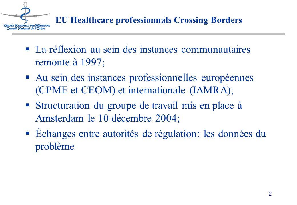 2 EU Healthcare professionnals Crossing Borders  La réflexion au sein des instances communautaires remonte à 1997;  Au sein des instances professionnelles européennes (CPME et CEOM) et internationale (IAMRA);  Structuration du groupe de travail mis en place à Amsterdam le 10 décembre 2004;  Échanges entre autorités de régulation: les données du problème