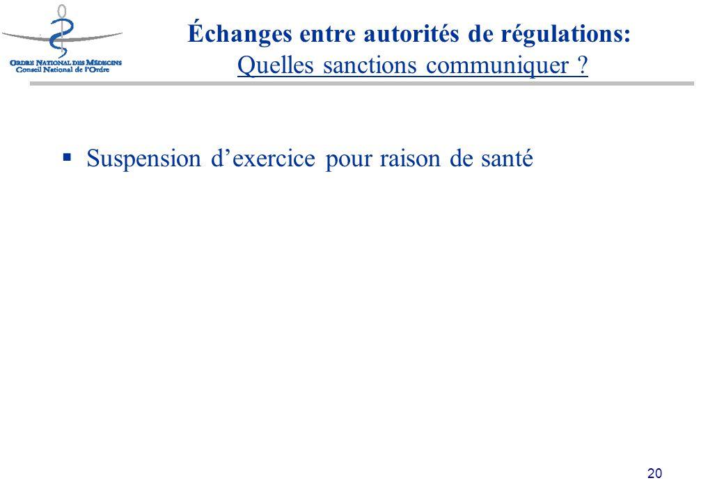20 Échanges entre autorités de régulations: Quelles sanctions communiquer .