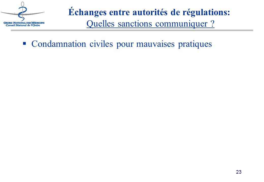 23 Échanges entre autorités de régulations: Quelles sanctions communiquer .