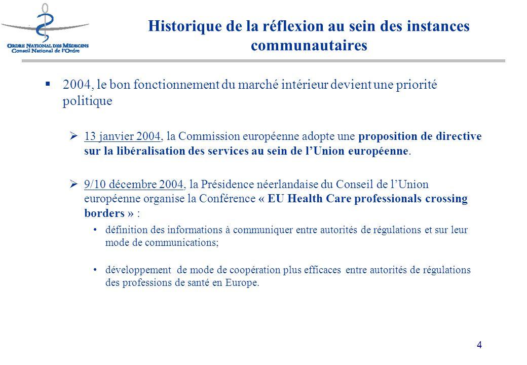 4 Historique de la réflexion au sein des instances communautaires  2004, le bon fonctionnement du marché intérieur devient une priorité politique  13 janvier 2004, la Commission européenne adopte une proposition de directive sur la libéralisation des services au sein de l'Union européenne.