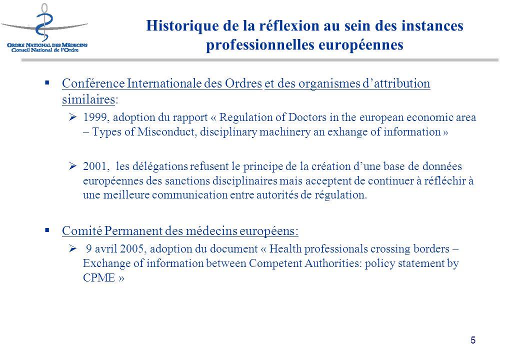 26 Échanges entre autorités de régulations: Assurance du médecin .