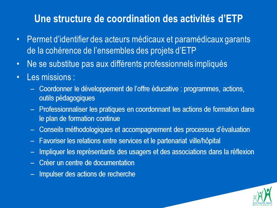 Une structure de coordination des activités d'ETP Permet d'identifier des acteurs médicaux et paramédicaux garants de la cohérence de l'ensembles des