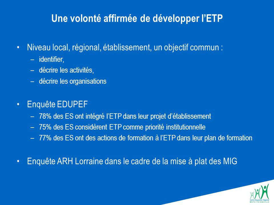 Une volonté affirmée de développer l'ETP Niveau local, régional, établissement, un objectif commun : –identifier, –décrire les activités, –décrire les