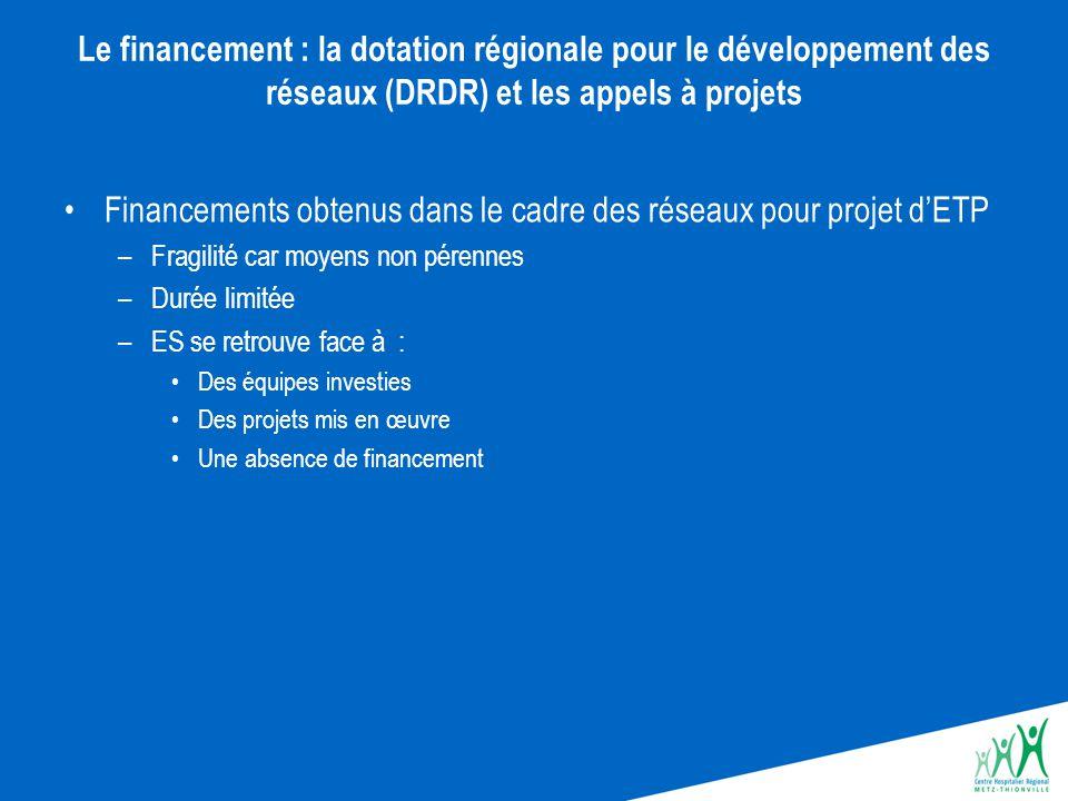 Le financement : la dotation régionale pour le développement des réseaux (DRDR) et les appels à projets Financements obtenus dans le cadre des réseaux