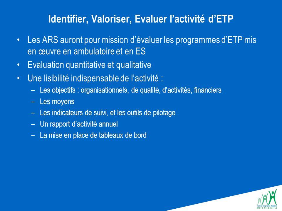 Identifier, Valoriser, Evaluer l'activité d'ETP Les ARS auront pour mission d'évaluer les programmes d'ETP mis en œuvre en ambulatoire et en ES Evalua