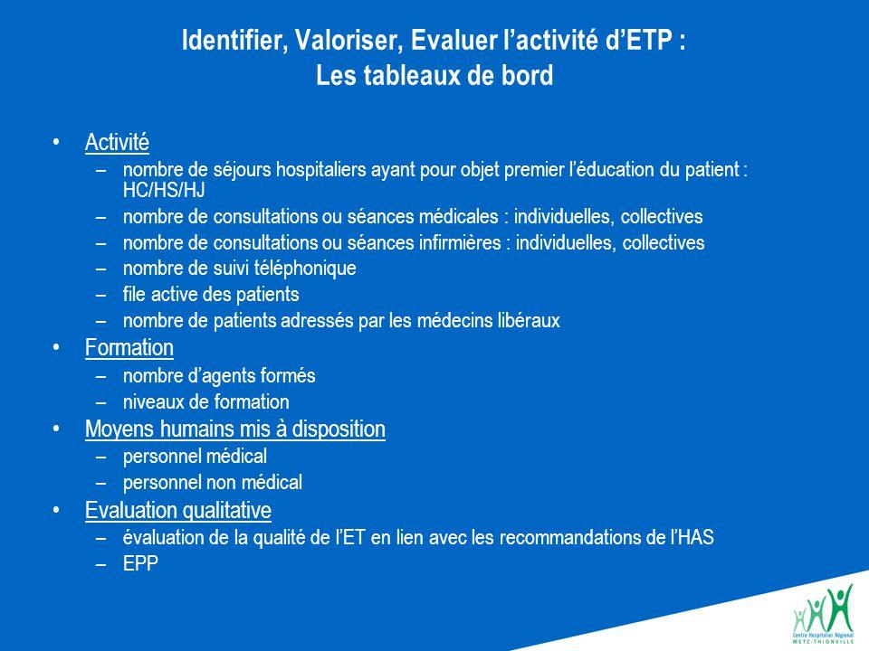 Identifier, Valoriser, Evaluer l'activité d'ETP : Les tableaux de bord Activité –nombre de séjours hospitaliers ayant pour objet premier l'éducation d