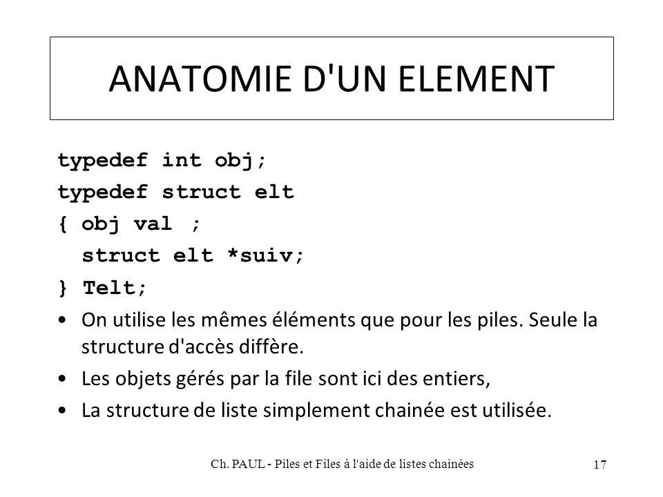ANATOMIE D UN ELEMENT typedef int obj; typedef struct elt {obj val; struct elt *suiv; } Telt; On utilise les mêmes éléments que pour les piles.