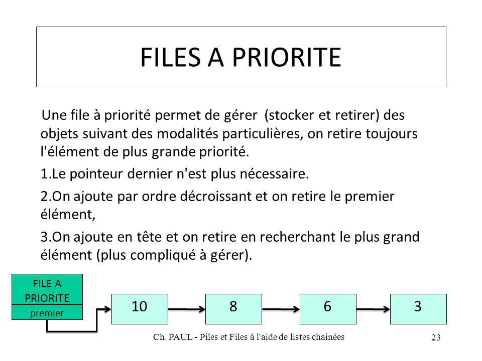 FILES A PRIORITE Une file à priorité permet de gérer (stocker et retirer) des objets suivant des modalités particulières, on retire toujours l élément de plus grande priorité.