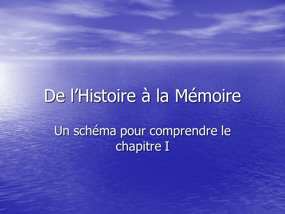 De l'Histoire à la Mémoire Un schéma pour comprendre le chapitre I