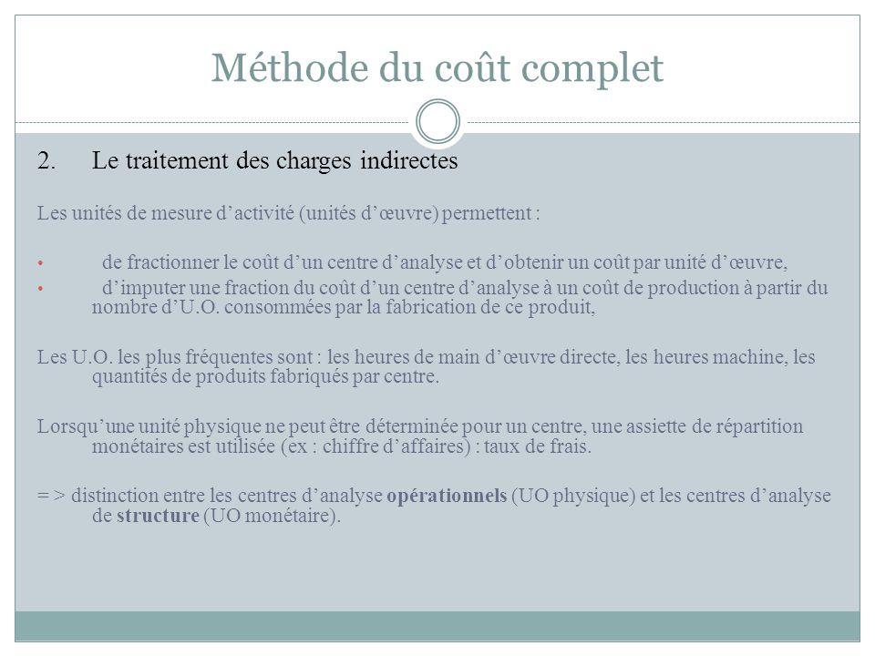 Méthode du coût complet 2.Le traitement des charges indirectes Les unités de mesure d'activité (unités d'œuvre) permettent : de fractionner le coût d'