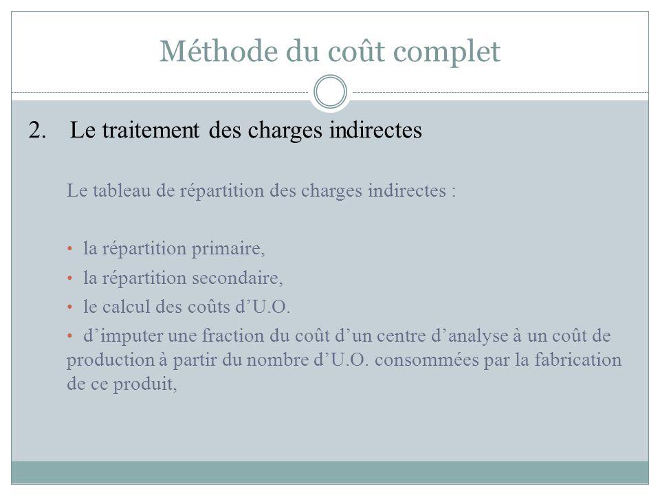 Méthode du coût complet 2.Le traitement des charges indirectes Le tableau de répartition des charges indirectes : la répartition primaire, la répartit