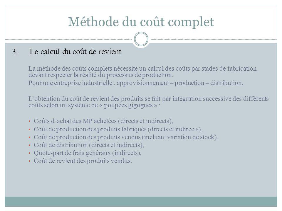Méthode du coût complet 3.Le calcul du coût de revient La méthode des coûts complets nécessite un calcul des coûts par stades de fabrication devant re