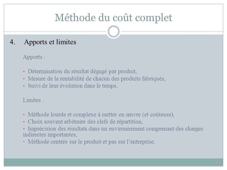 Méthode du coût complet 4.Apports et limites Apports : Détermination du résultat dégagé par produit, Mesure de la rentabilité de chacun des produits f