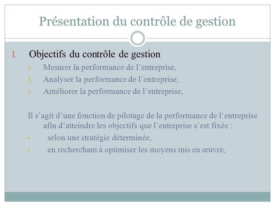 Présentation du contrôle de gestion I. Objectifs du contrôle de gestion 1. Mesurer la performance de l'entreprise, 2. Analyser la performance de l'ent