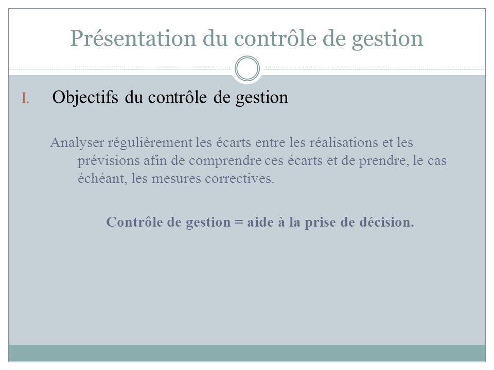 Présentation du contrôle de gestion I. Objectifs du contrôle de gestion Analyser régulièrement les écarts entre les réalisations et les prévisions afi