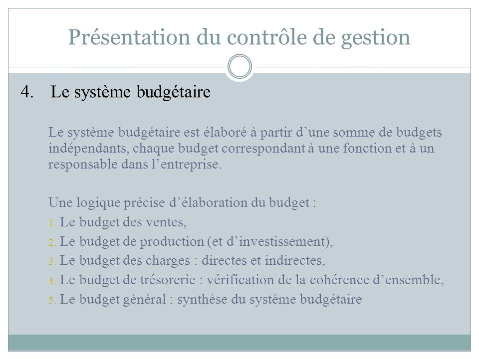 Présentation du contrôle de gestion 4. Le système budgétaire Le système budgétaire est élaboré à partir d'une somme de budgets indépendants, chaque bu