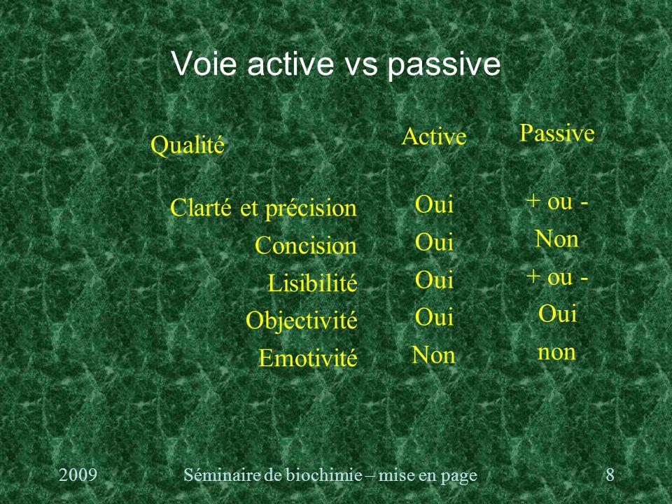 Voie active vs passive Qualité Clarté et précision Concision Lisibilité Objectivité Emotivité 2009Séminaire de biochimie – mise en page8 Active Oui Non Passive + ou - Non + ou - Oui non