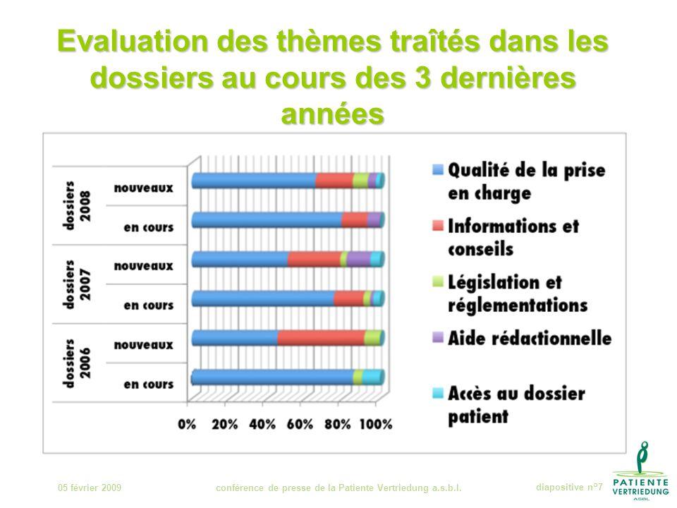 Evaluation des thèmes traîtés dans les dossiers au cours des 3 dernières années 05 février 2009conférence de presse de la Patiente Vertriedung a.s.b.l.diapositive n°7